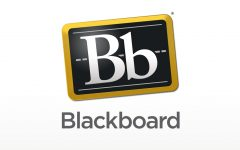 Blackboard Efficiency