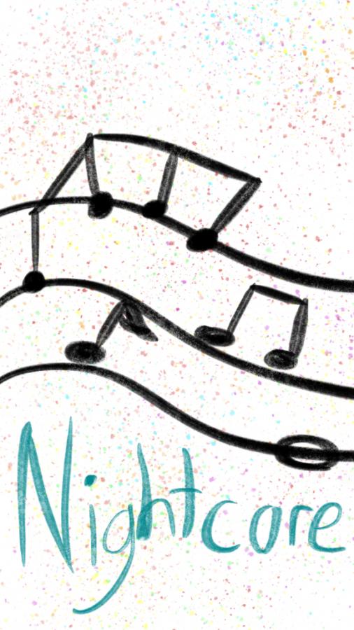 What is Nightcore?