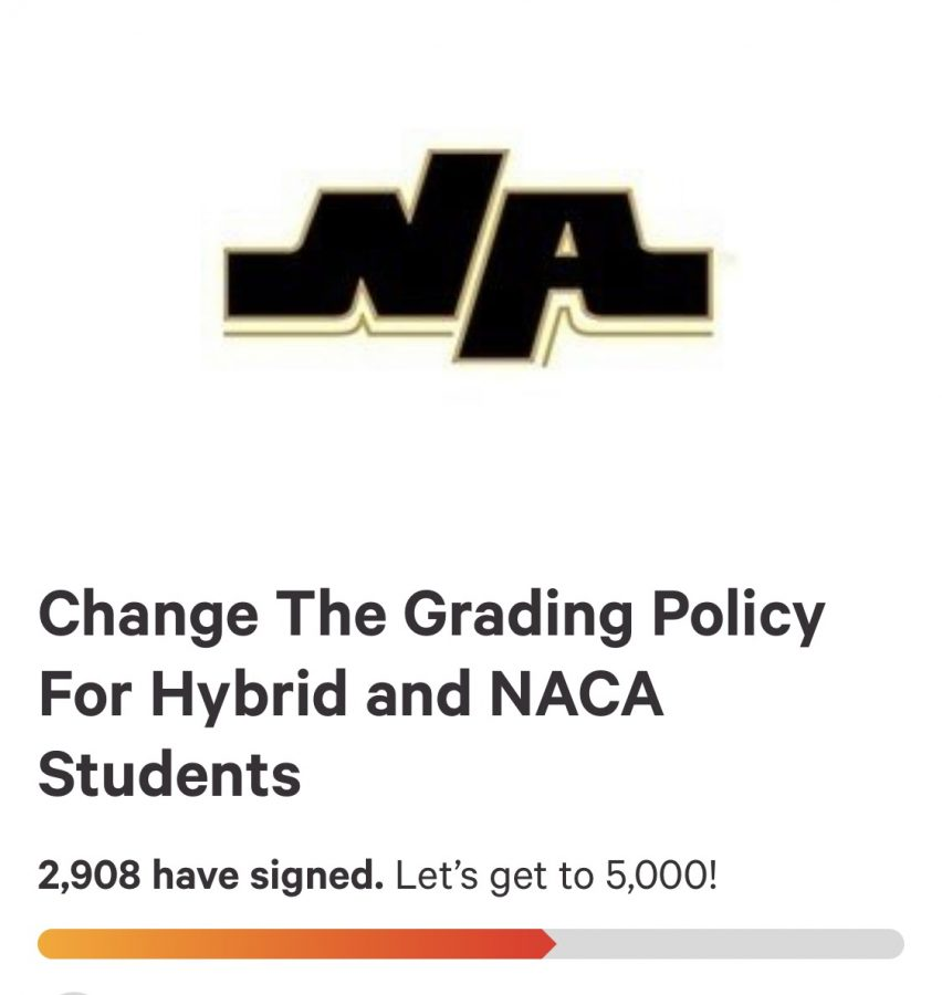 70/30: A Petition for a Change in Grading Policy
